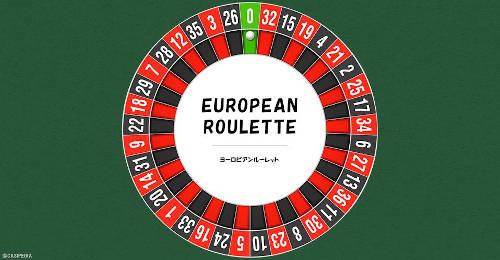 European style wheel